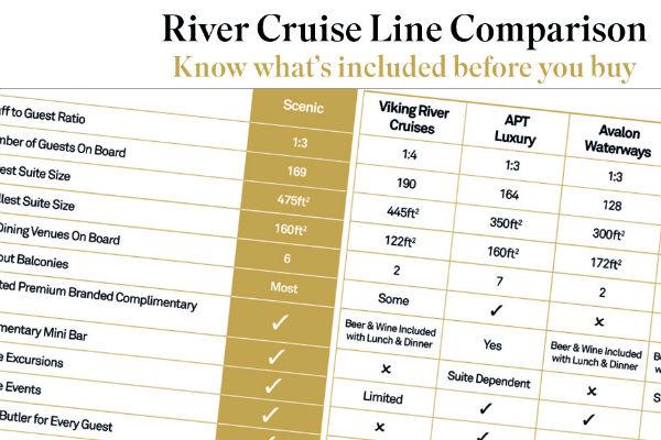 Scenic removes 'inaccurate' cruise comparison table